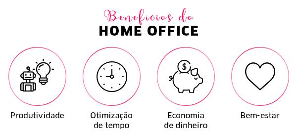 Beneficios do home office