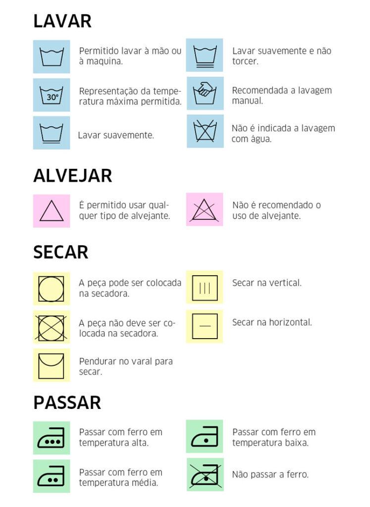 Dicionario da lavanderia
